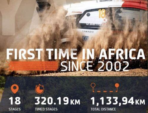 WRC Rally Safari de Kenia 2021 Shakedown…Los Toyota Yaris fueron más rápidos que los Hyundai i20 en esta primera salida a la sabana de África.
