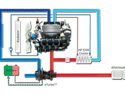 El turbo eléctrico de BorgWarner llegará en 2023 con un nuevo híbrido