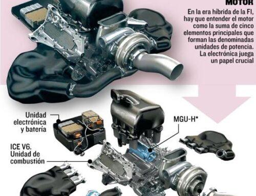 Motores F1 2025/2026: En el nuevo reglamento se está discutiendo la parte eléctrica, ¿cuál podría ser la alternativa si se elimina el MGU-H?